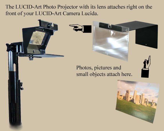 LUCID-Art Photo Projector diagram